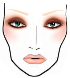 la-la-anthony-facechart